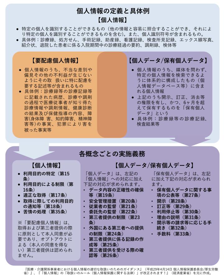 個人情報の定義と具体例